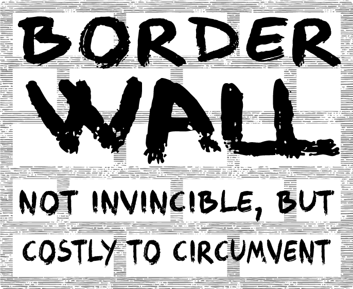 Border Wall: Not Invincible, but costly to circumvent.
